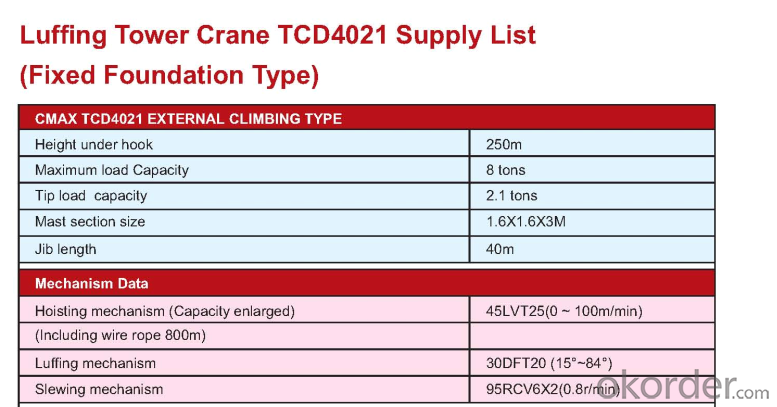 top quality tower crane with CE ISO certificate TCD4021