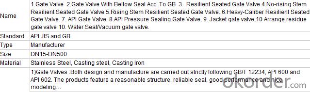 ductile Iron Gate Valve standard cnbm supply ANSI standard