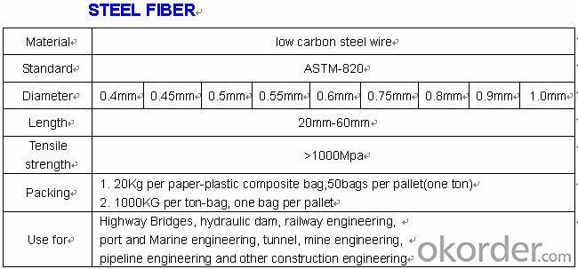Hooked End  Steel Fiber for Construction
