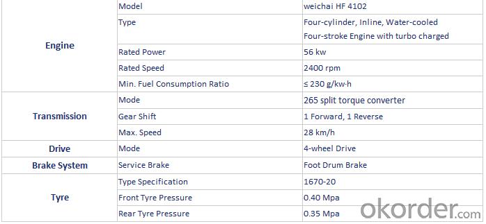 ZL20(CTX928) 2.0 ton Mini Wheel Loader/Front End Loader