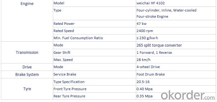 ZL18(CTX926) 1.8 ton Mini Wheel Loader/Front End Loader