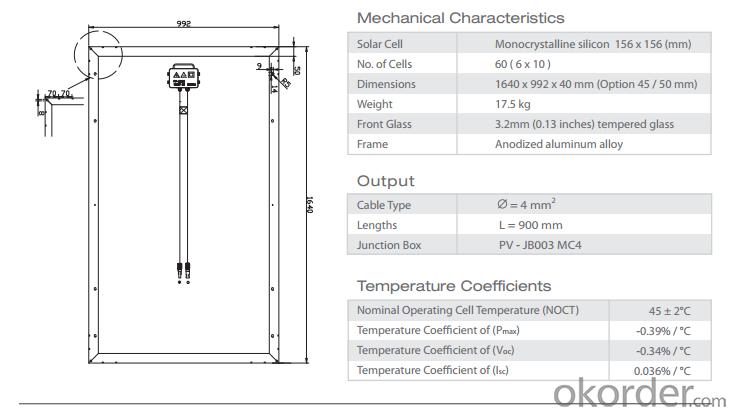 SM660-245w Monocrystalline Solar  Module  Black Series