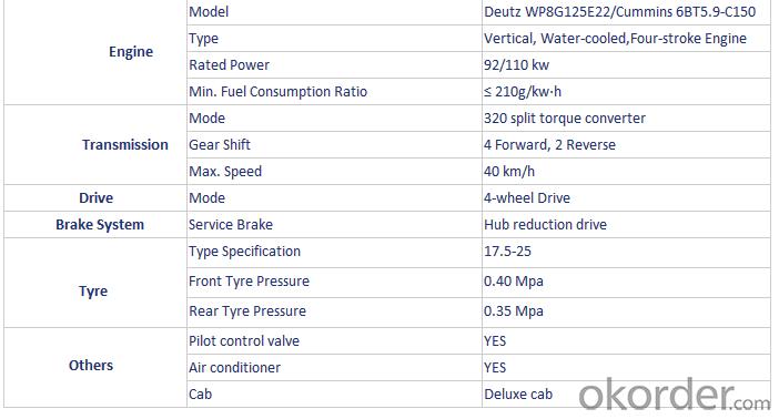 3.0 ton Mini Wheel Loader/Front End Loader