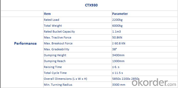 ZL25(CTX936) 2.5 ton Mini Wheel Loader/Front End Loader
