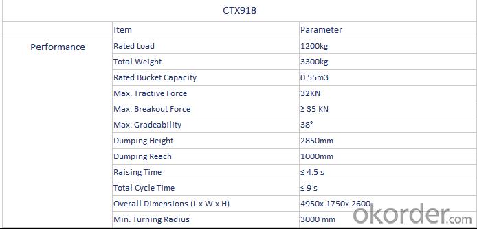 ZL12(CTX918) 1.2 ton Mini Wheel Loader/Front End Loader