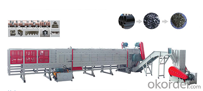 CMAX Plastic Pipe Shredder Unit For PE/PP/PVC