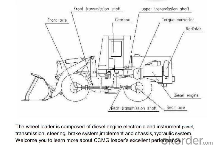 4 Wheel Drive Loader, 3T Carregadeira Motor Cummins