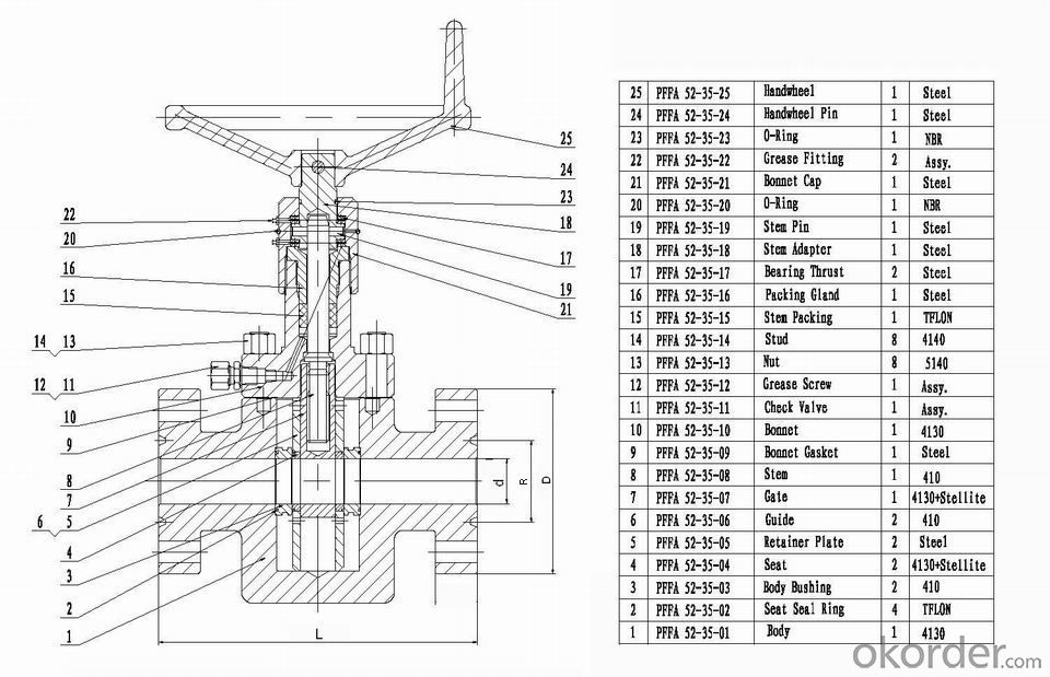 Gate valve Api609 ansi125/ansi150 with Good Quality
