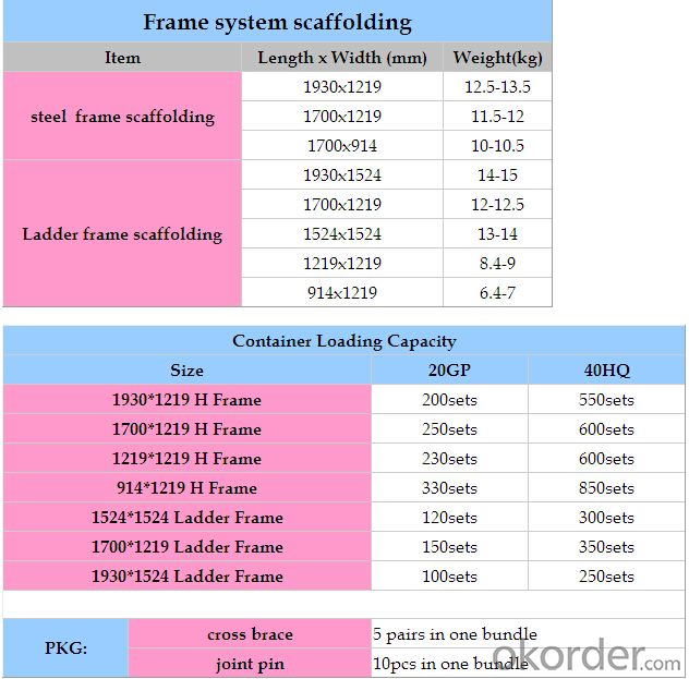 Door Frame Scaffolding Size for Constrution