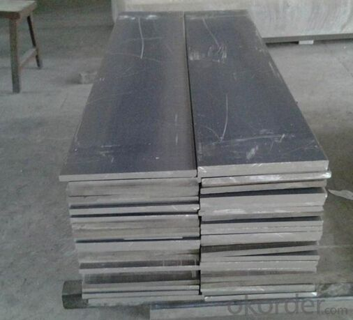 Magnesium Alloy Plate/Sheet Hot Rolled AZ31B