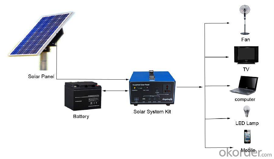 Solar Power System Hot Selling SPK_300_LED