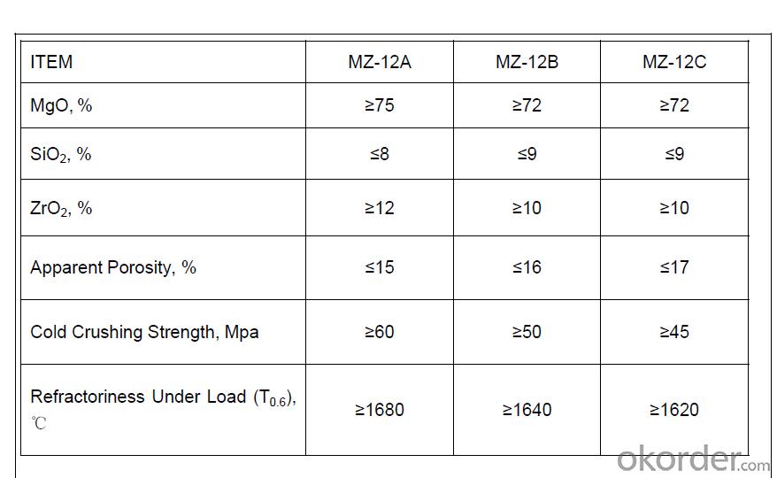 Magnesite-Zirconia Brick for Glass Tank Regenerator