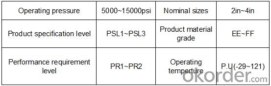 Plug Valve of High Quality with API 6A Standard