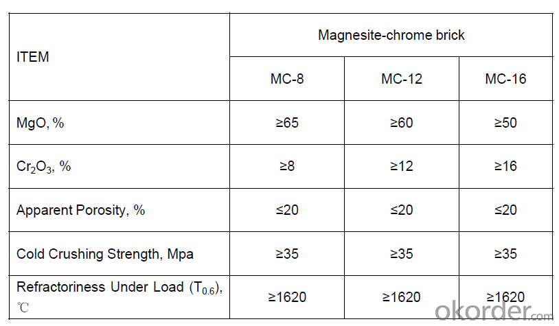 Magnesite-Chrome Brick over 1700℃ for Cement Rotary Kiln