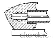 Inlet and Outlet at the bottom of Manifold Solar Collector Model SC-HD