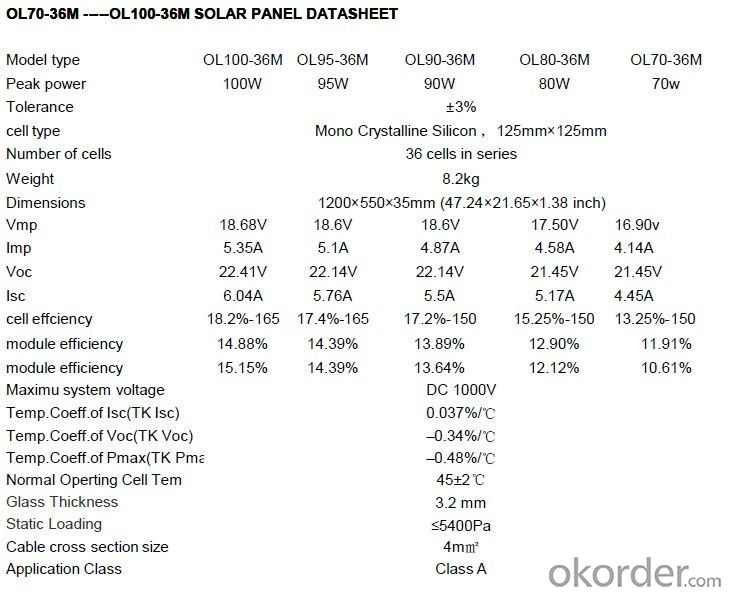 90W mono solar module 36cells