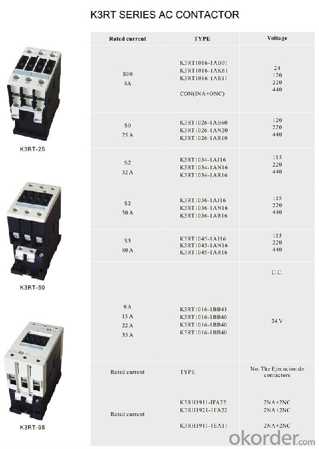 Three Phase K3RT OEM AC Coil Magnetic Electric Contactor