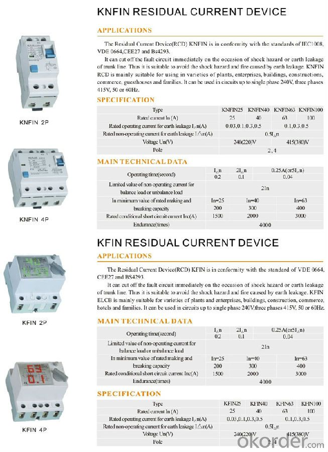F-Series Knfin Residual Current Device