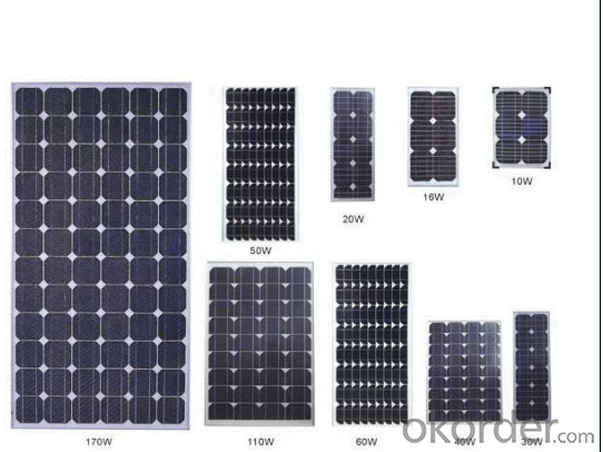 OEM Mono Sun Power Solar Panels from 5W to 300W CNBM