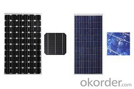 18W Mini   Monocrystalline  Solar Panel  CNBM