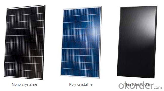 240W  Poly solar Panel with 25 Years Warranty CNBM