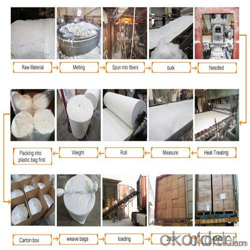 Ceramic Fibre Blankets 1260°c, 3650*610*50mm, Density 128Kg/m3