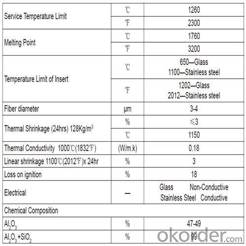 Refractory Ceramic Fiber Bulk, 1260℃ STD