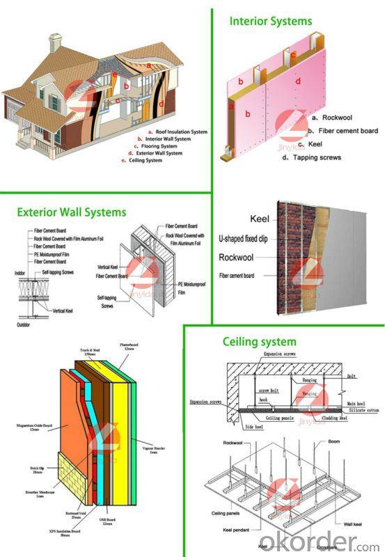 Ceramic Fiber Paper for Heating Insulation Refractory furnace