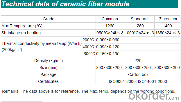 Ceramic Fiber Module of Aluminum Silicate  for Linner of the Kiln and Furnace