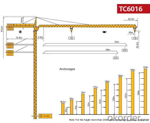 Tower Crane TC6016(QTZ100) Building Hoist