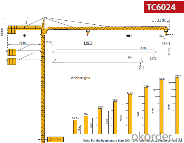 New Tower Crane Free Standing Height 50.5m