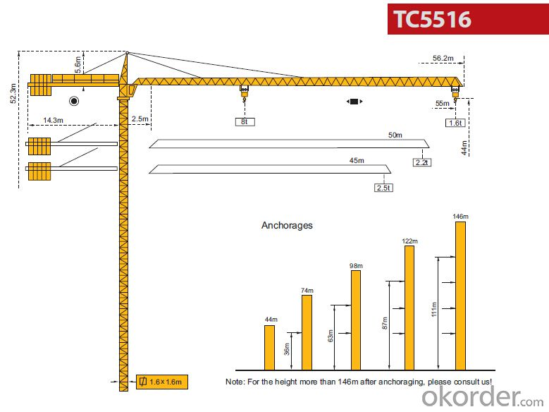 TC5516 Tower Crane Price Brand New Tower Crane sold on Okorder