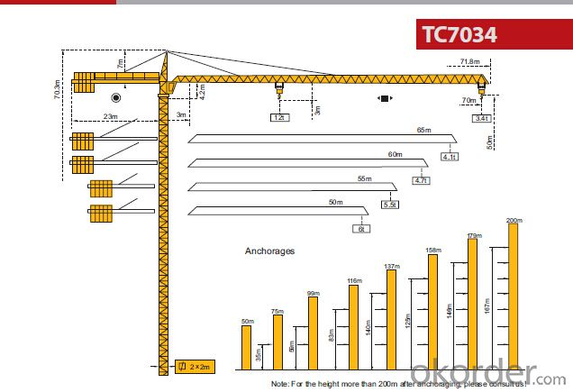 TC7034 Tower Crane Price Brand New Tower Crane sold on Okorder