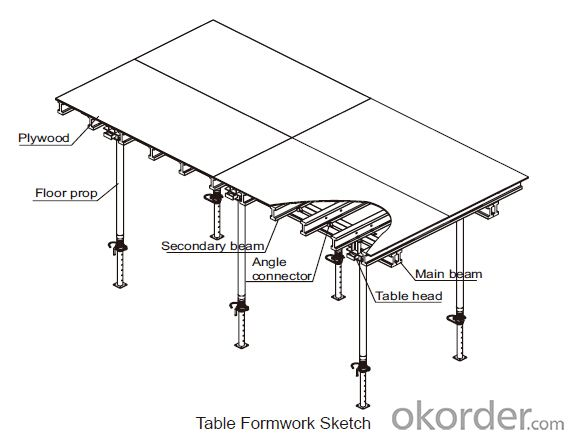 Table Formwork with Steel Props Support and for Large Projects Application