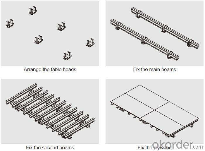 Table Formwork with Large Bearing Capacity and Durable Using Time