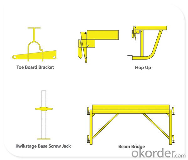 Construction Australia Modular Kwikstage Scaffolding System CNBM
