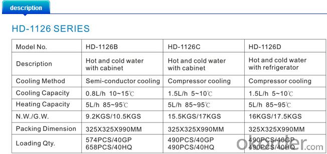 Glass type water dispenser                HD-1126