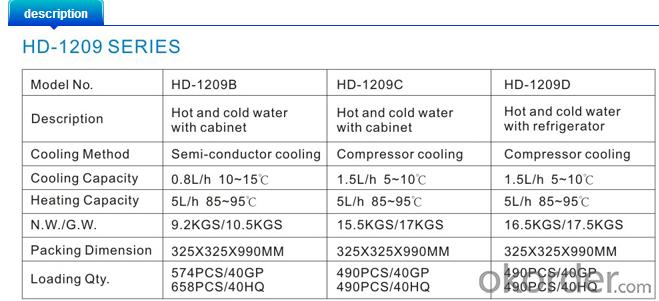 Glass type water dispenser                HD-1209