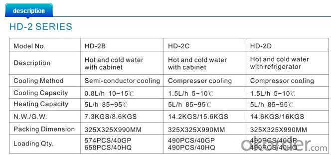 Standing Water Dispenser                 HD-2