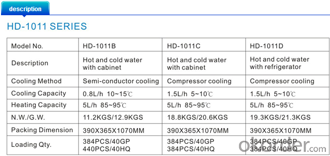 Glass type water dispenser                HD-1011