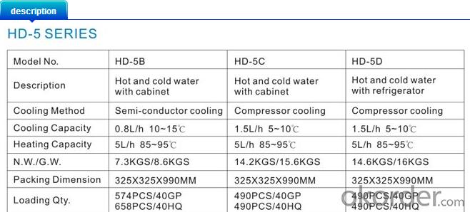 Standing Water Dispenser                 HD-5