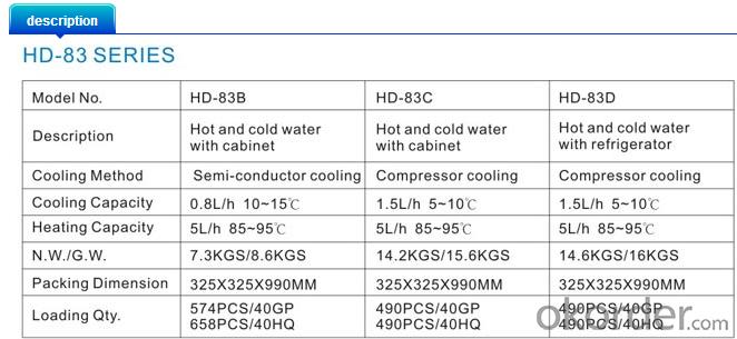 Standing Water Dispenser                 HD-83