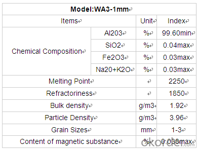 Calcined Alumina Powder for Refractory Use