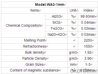 Refractory Al2O3 Aluminum Oxide/ Aluminium Oxide