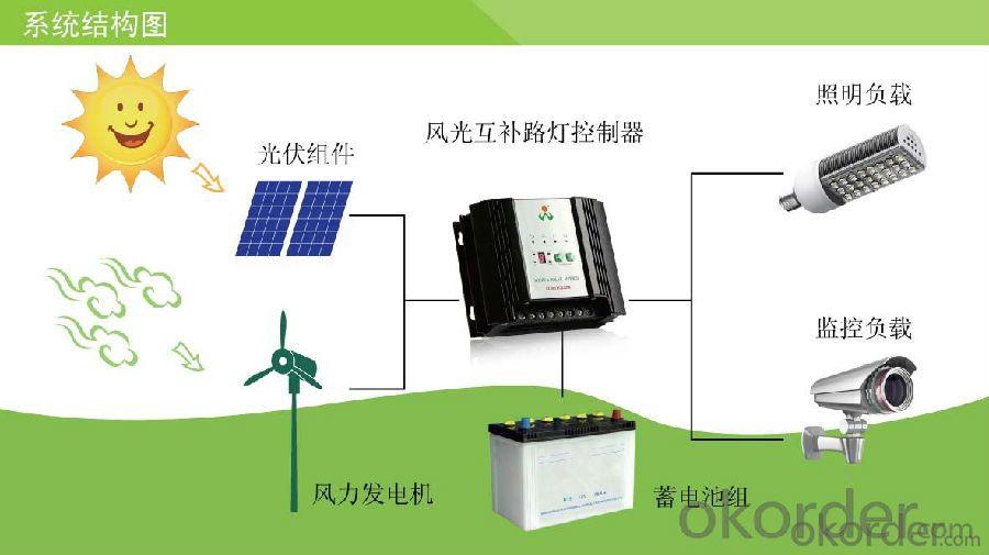 Economical Wind Solar Hybrid Street Light Controller