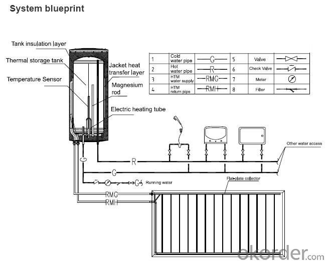 Balcony Hung Solar Water Heating System(Standard)