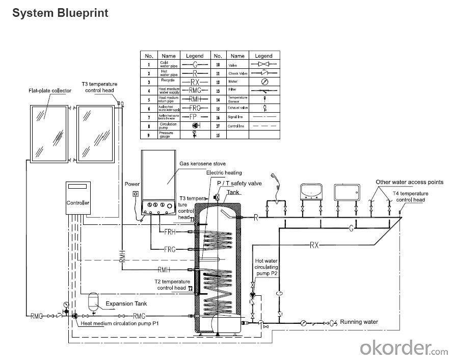 Split Solar Water Heating System(Luxury)