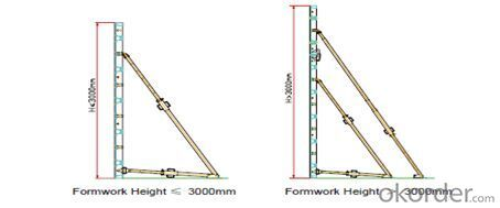 Vertical Structure Support System for Push Pull Prop