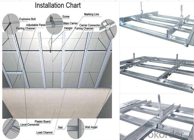 Calcium Silicate Board Ceramic Industry Kiln Insulation