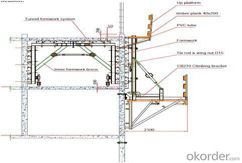 Heavy Duty Whole Steel Formwork for Bridge Construction